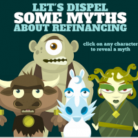 Some Myths About Refinancing