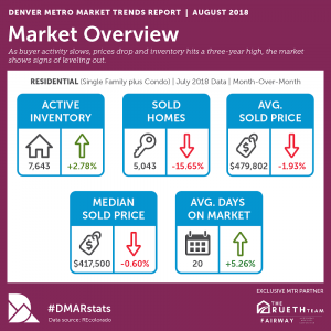 Market Update June 2018
